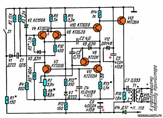 тм-4072х-basic хороктеристики телефона