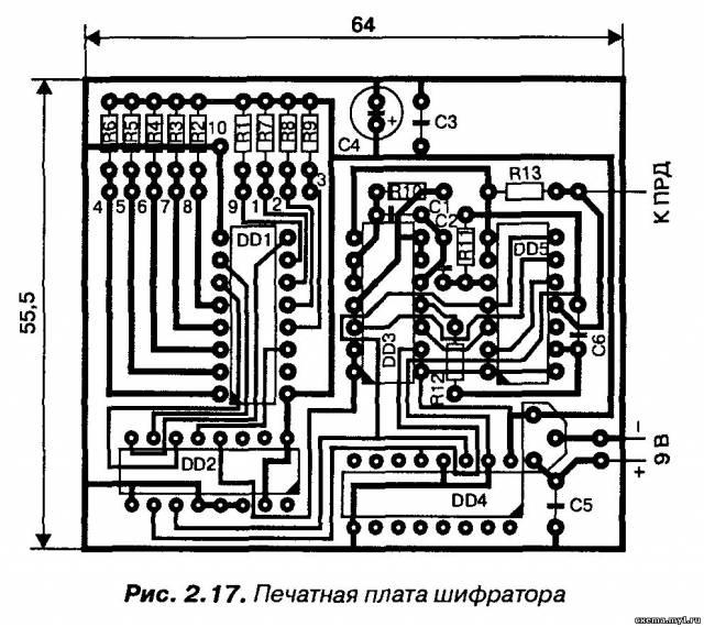 Кодово-импульсный шифратор CVAVR AVR CodeVision cvavr.ru