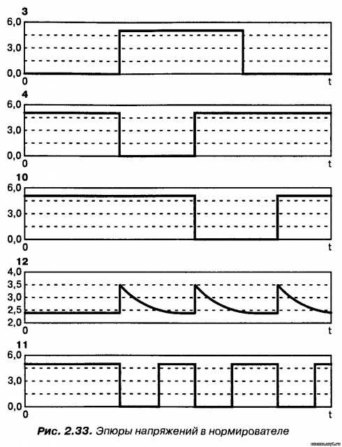 Транзисторный шифратор на базе электронных ключей