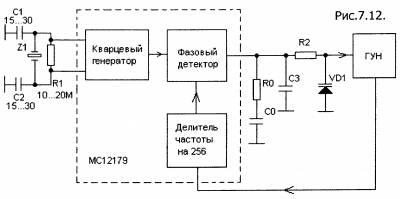 Схемотехника - УКВ аппаратура_передатчики (З.Г )_2