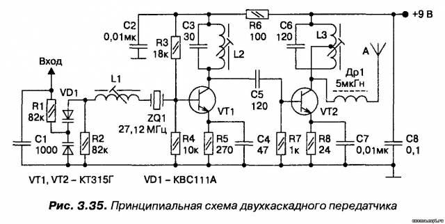 Двухкаскадный передатчик CVAVR