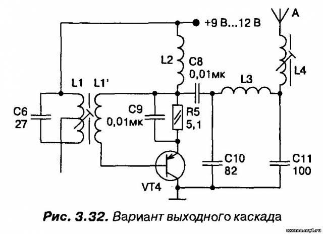 Передатчик мощностью 500 мВт  в диапазоне частот 27,12—28,2 МГц.
