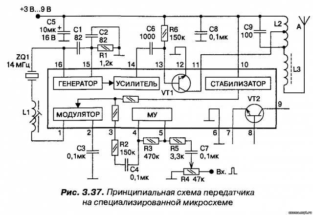 Печатная плата передатчика изображена на рис. 3.38.