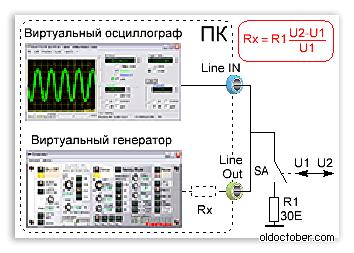 Как сделать цифровой осциллограф из компьютера своими руками