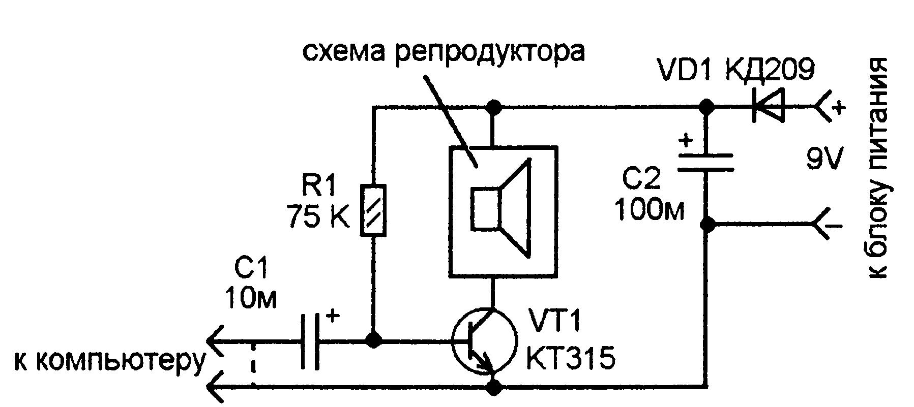 Схема колонок для компьютера