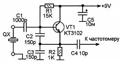 Vovka. материал из раздела.  Измерительная техника.  Дата.  5. 4. 3. 2. 1. 4054.  Проверка кварцевых резонаторов.
