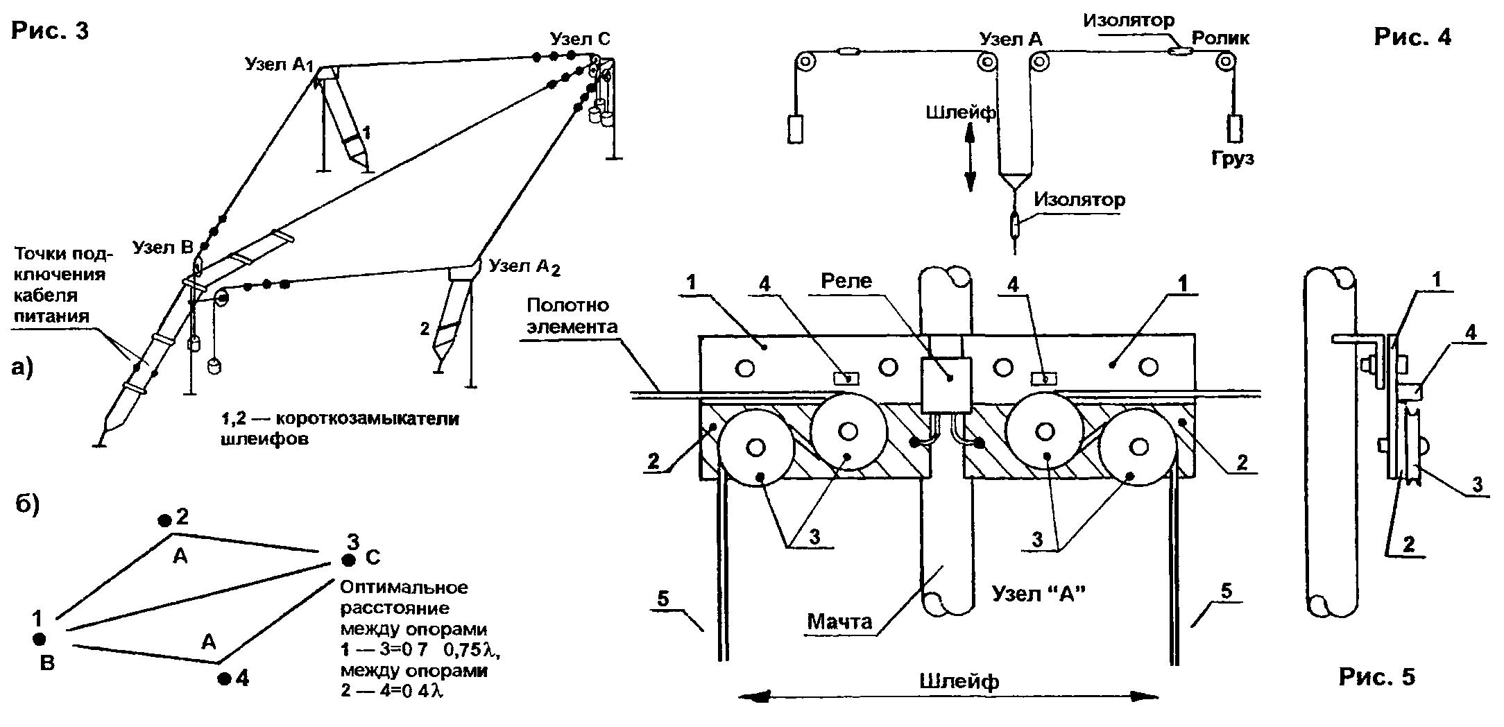 Схема проволочной антенны
