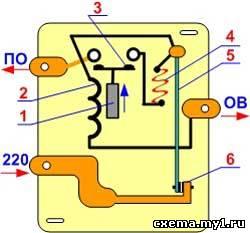 Как запустить двигатель от стиральной машины