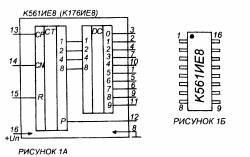 цифровые микросхемы - начинающим ( занятие_9 )