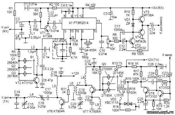 каналов (27,145 МГц) Далее
