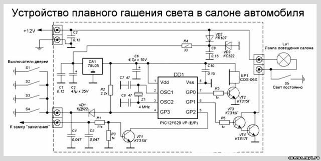 СХЕМА ПОДСВЕТКИ CVAVR AVR CodeVision cvavr.ru