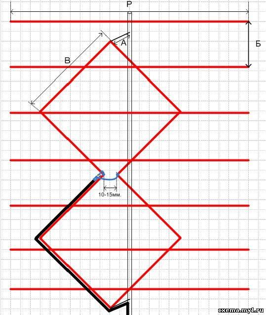 «А» - (расстояние от вибратора
