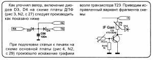ТРАНСИВЕР ds-2003 CVAVR CAVR AVR CodeVision cavr.ru
