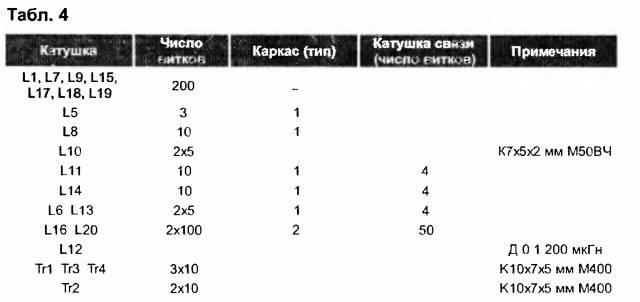 Принципиальная схема платы декодеров.  AM/FM-сигналов. приведена на рис.5. AM/FM.