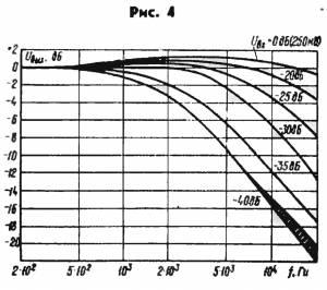 шумоподавитель - динамический фильтр