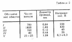 Линейный усилитель 10-80м.
