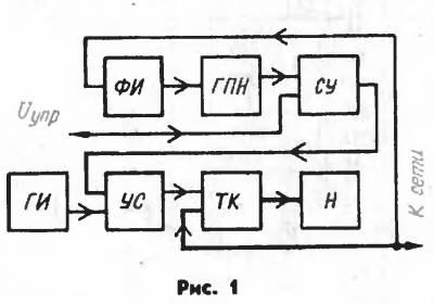 Регулятор мощности на логических элементах