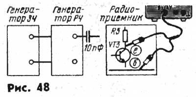ОСЦИЛЛОГРАФ - НАШ ПОМОЩНИК (тема 7) CVAVR CAVR AVR CodeVision cavr.ru