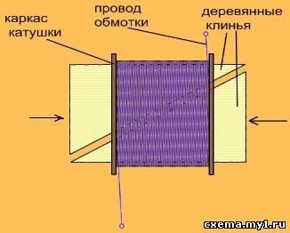 Сварочный аппарат из 4 телевизионных трансформаторов