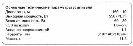 КВ УМ Teltow 500 вт