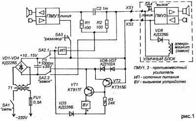 При включении питания 220V, выпрямленное напряжение подается на противоместный усилитель ПМУ2 по цепи :+С1, SA2.1, ИП...