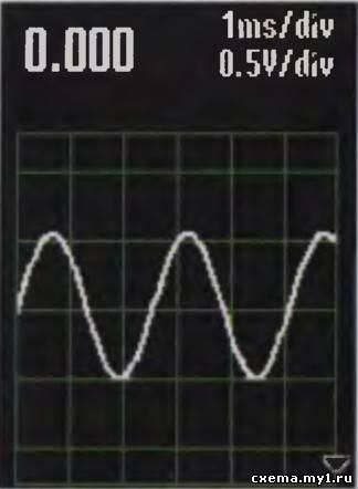 Сотовый телефон в роли – вольтметра и осцилографа