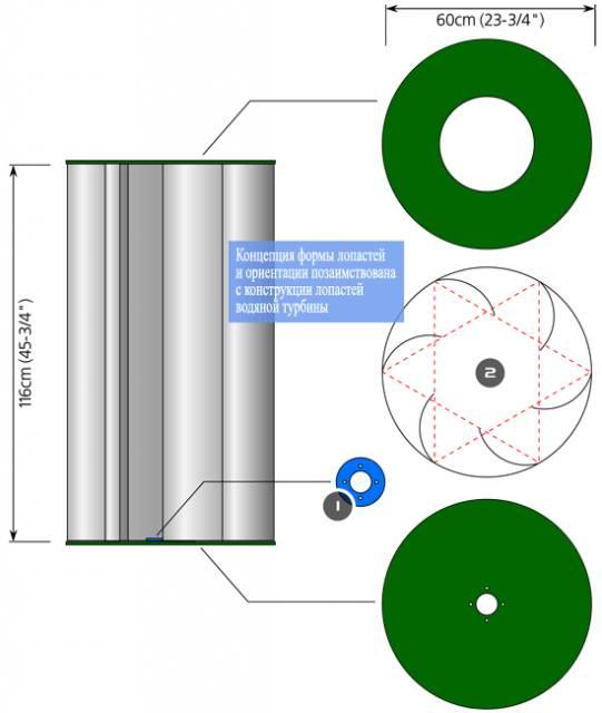 Ветрогенератор с вертикальным ротором