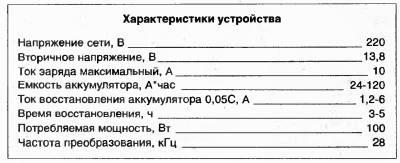 Зарядное устройство на импульсном блоке питания CVAVR AVR CodeVision cvavr.ru