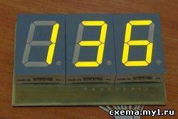 Форекс индикатор спидометр