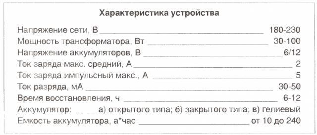 Зарядное на однополупериодном выпрямителе CVAVR AVR CodeVision cvavr.ru