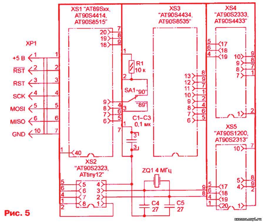 Разработка прошивка микроконтроллера