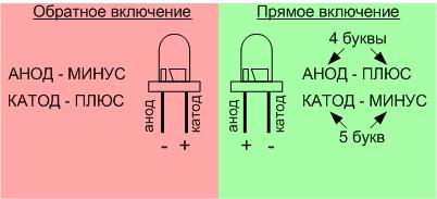 Матричная светодиодная rgb панель 16x32 от adafruit