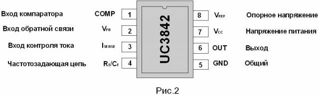 Описание работы(принцип действия) ШИМ микросхемы ka3842 (uc3842), а также любой другой серии (384X)