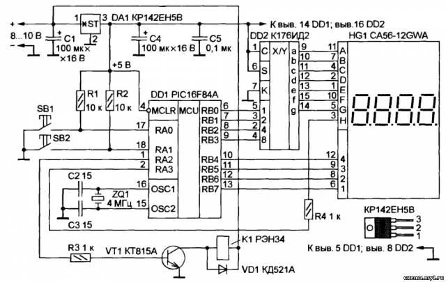 Таймер на микроконтроллере CVAVR AVR CodeVision cvavr.ru