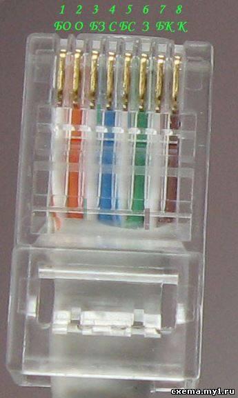 Обжимка rg 45 схема
