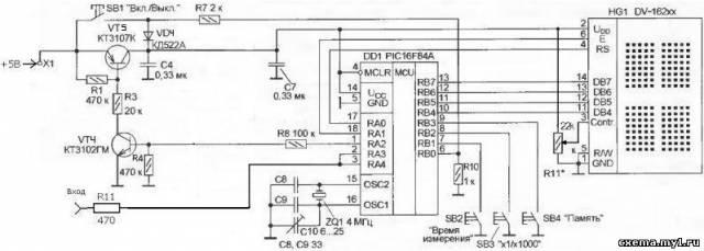 Частотомер на микроконтроллере