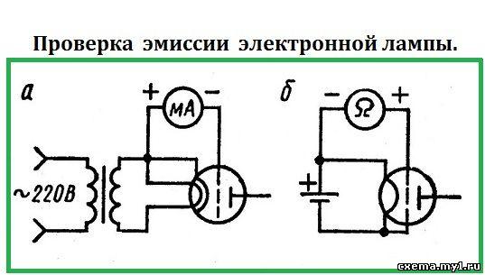 Усилители на лампах, полезные советы. CVAVR AVR CodeVision cvavr.ru