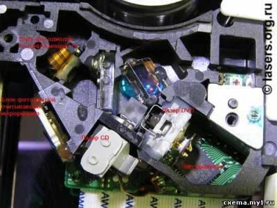 Опыт создания лазера из DVD-RW привода Артёмом Калининым