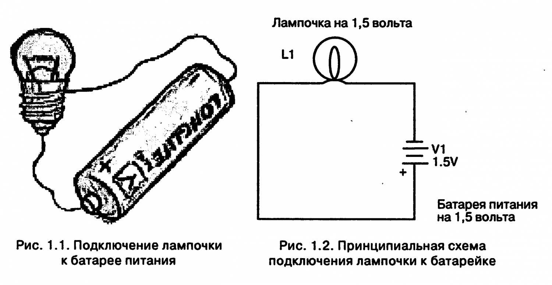 скачать Музыка плюс и минус в электричестве как определить кашель характерен для