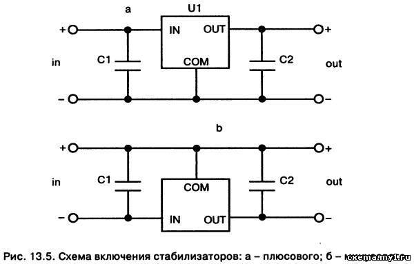 Кодовая маркировка микросхем