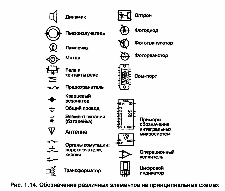 Обозначения электродеталей на схемах