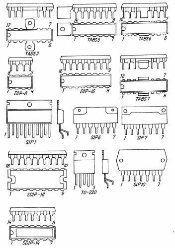 Типы корпусов микросхем